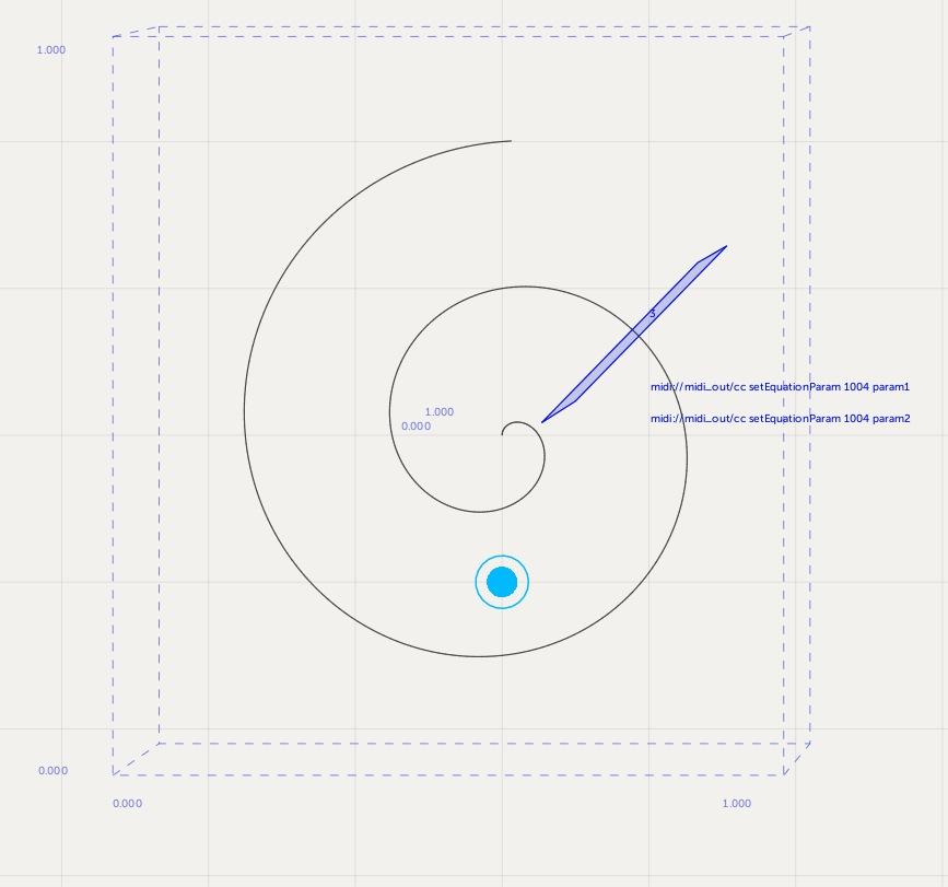 Iannix_Spirale
